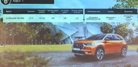 Peugeot Citroen Ukraine: 22 новинки четырёх брендов