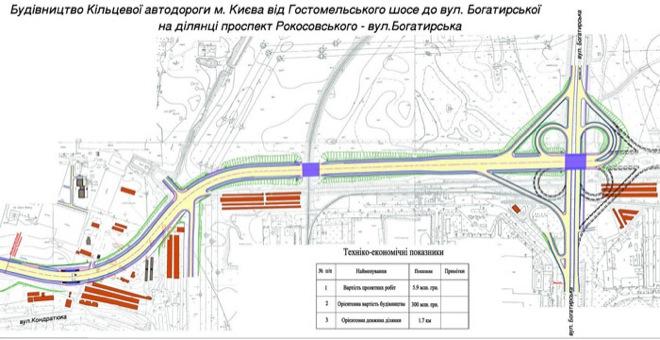 Схема строительства Большой Кольцевой до Богатырской
